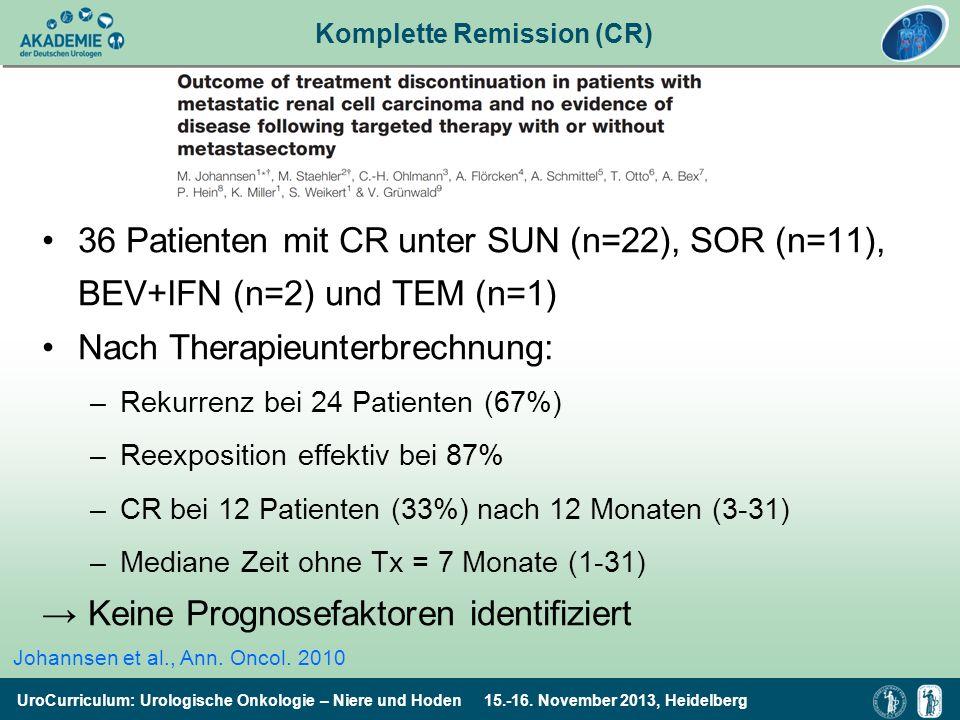 UroCurriculum: Urologische Onkologie – Niere und Hoden 15.-16. November 2013, Heidelberg Komplette Remission (CR) Johannsen et al., Ann. Oncol. 2010 3