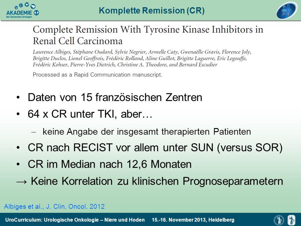 UroCurriculum: Urologische Onkologie – Niere und Hoden 15.-16. November 2013, Heidelberg Komplette Remission (CR) Albiges et al., J. Clin. Oncol. 2012