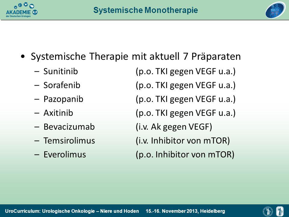 UroCurriculum: Urologische Onkologie – Niere und Hoden 15.-16. November 2013, Heidelberg Systemische Therapie mit aktuell 7 Präparaten –Sunitinib (p.o