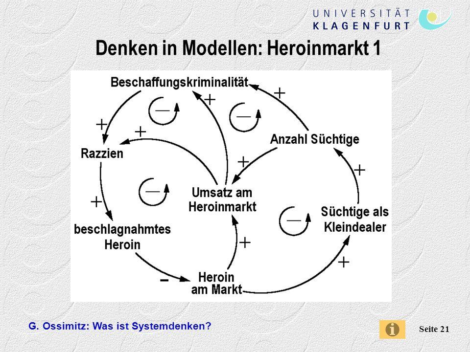 G. Ossimitz: Was ist Systemdenken? Seite 21 Denken in Modellen: Heroinmarkt 1