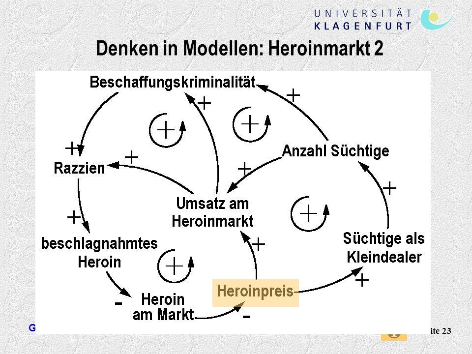 G. Ossimitz: Was ist Systemdenken? Seite 23 Denken in Modellen: Heroinmarkt 2