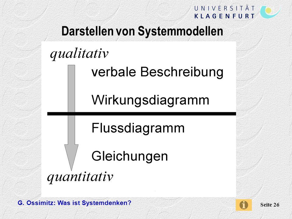 G. Ossimitz: Was ist Systemdenken? Seite 26 Darstellen von Systemmodellen