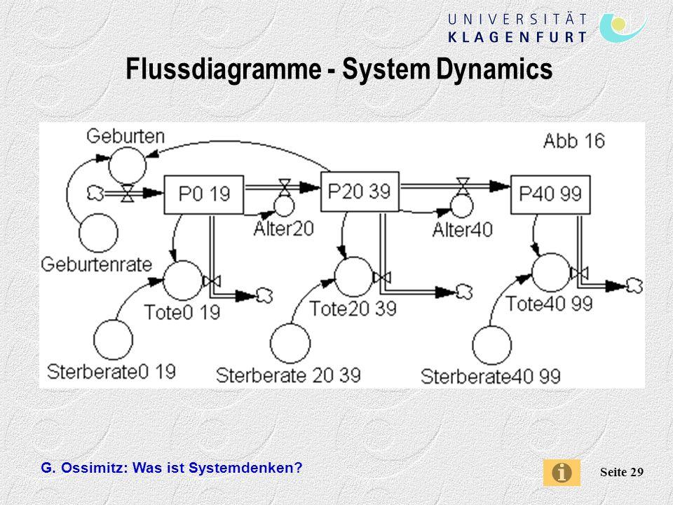 G. Ossimitz: Was ist Systemdenken? Seite 29 Flussdiagramme - System Dynamics