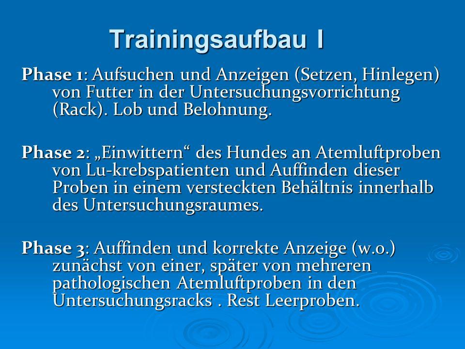 Trainingsaufbau I Phase 1: Aufsuchen und Anzeigen (Setzen, Hinlegen) von Futter in der Untersuchungsvorrichtung (Rack). Lob und Belohnung. Phase 2: Ei