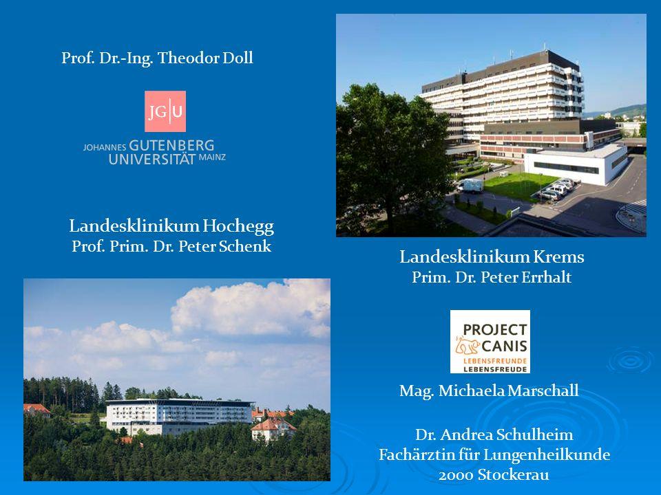 Landesklinikum Hochegg Prof. Prim. Dr. Peter Schenk Landesklinikum Krems Prim. Dr. Peter Errhalt Mag. Michaela Marschall Dr. Andrea Schulheim Fachärzt