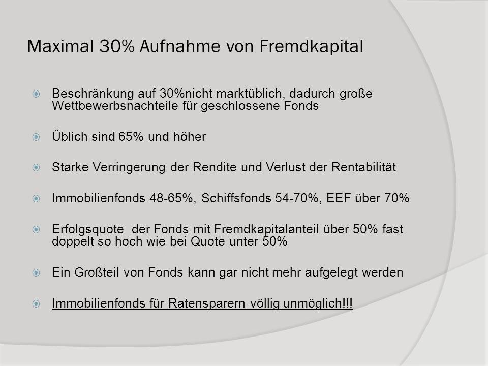 Maximal 30% Aufnahme von Fremdkapital Beschränkung auf 30%nicht marktüblich, dadurch große Wettbewerbsnachteile für geschlossene Fonds Üblich sind 65%