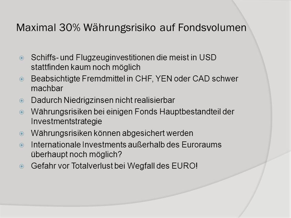 Maximal 30% Währungsrisiko auf Fondsvolumen Schiffs- und Flugzeuginvestitionen die meist in USD stattfinden kaum noch möglich Beabsichtigte Fremdmitte