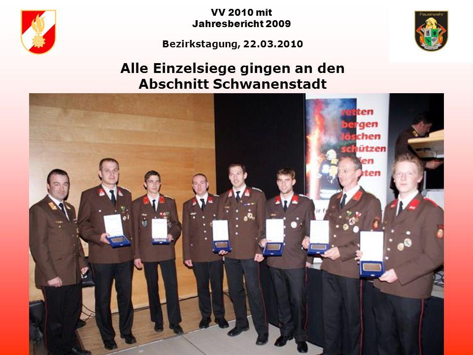 VV 2010 mit Jahresbericht 2009 Bezirkstagung, 22.03.2010 Bezirkssieger FLA Gold BI Ing. Florian Josef M. NIEDERMAYR