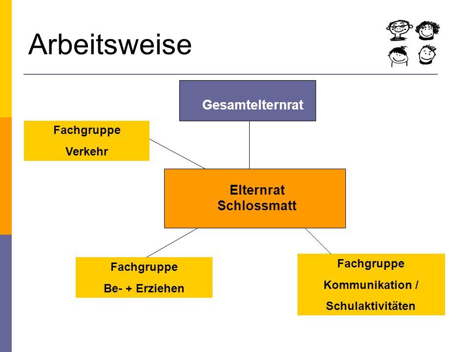 Arbeitsweise Gesamtelternrat Elternrat Schlossmatt Fachgruppe Verkehr Fachgruppe Be- + Erziehen Fachgruppe Kommunikation / Schulaktivitäten