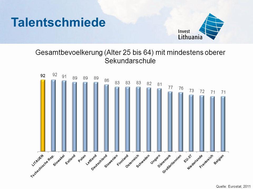 Quelle: Eurostat, 2011 Talentschmiede Gesamtbevoelkerung (Alter 25 bis 64) mit mindestens oberer Sekundarschule