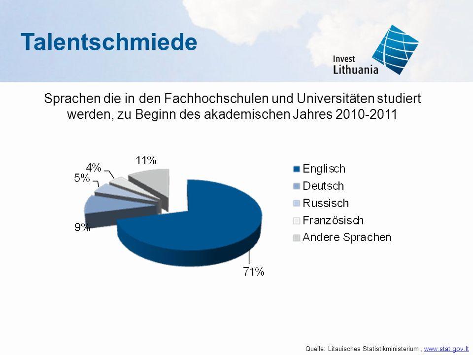 Sprachen die in den Fachhochschulen und Universitäten studiert werden, zu Beginn des akademischen Jahres 2010-2011 Quelle: Litauisches Statistikminist