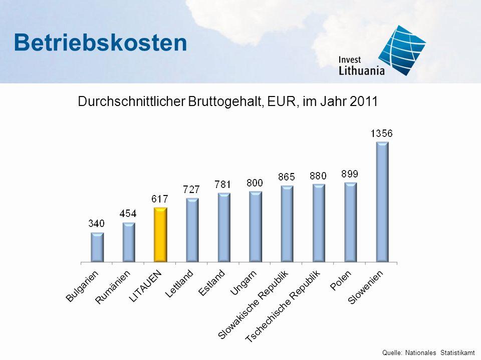 Betriebskosten Quelle: Nationales Statistikamt Durchschnittlicher Bruttogehalt, EUR, im Jahr 2011