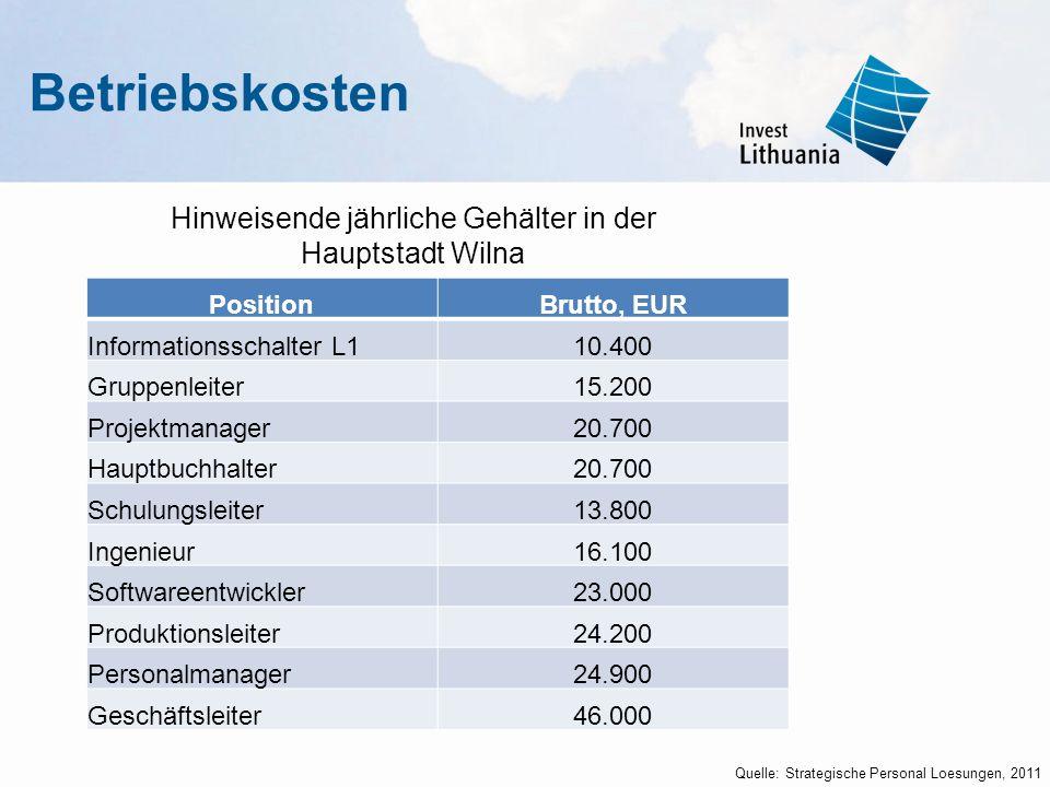 Quelle: Strategische Personal Loesungen, 2011 Hinweisende jährliche Gehälter in der Hauptstadt Wilna PositionBrutto, EUR Informationsschalter L110.400