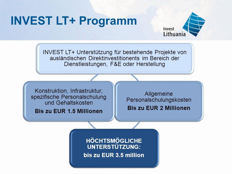 INVEST LT+ Programm INVEST LT+ Unterstützung für bestehende Projekte von ausländischen Direktinvestitionents im Bereich der Dienstleistungen, F&E oder