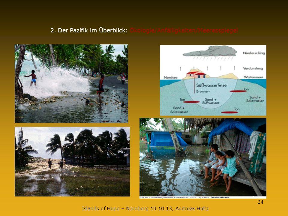 24 2. Der Pazifik im Überblick: Ökologie/Anfälligkeiten/Meeresspiegel Islands of Hope – Nürnberg 19.10.13, Andreas Holtz
