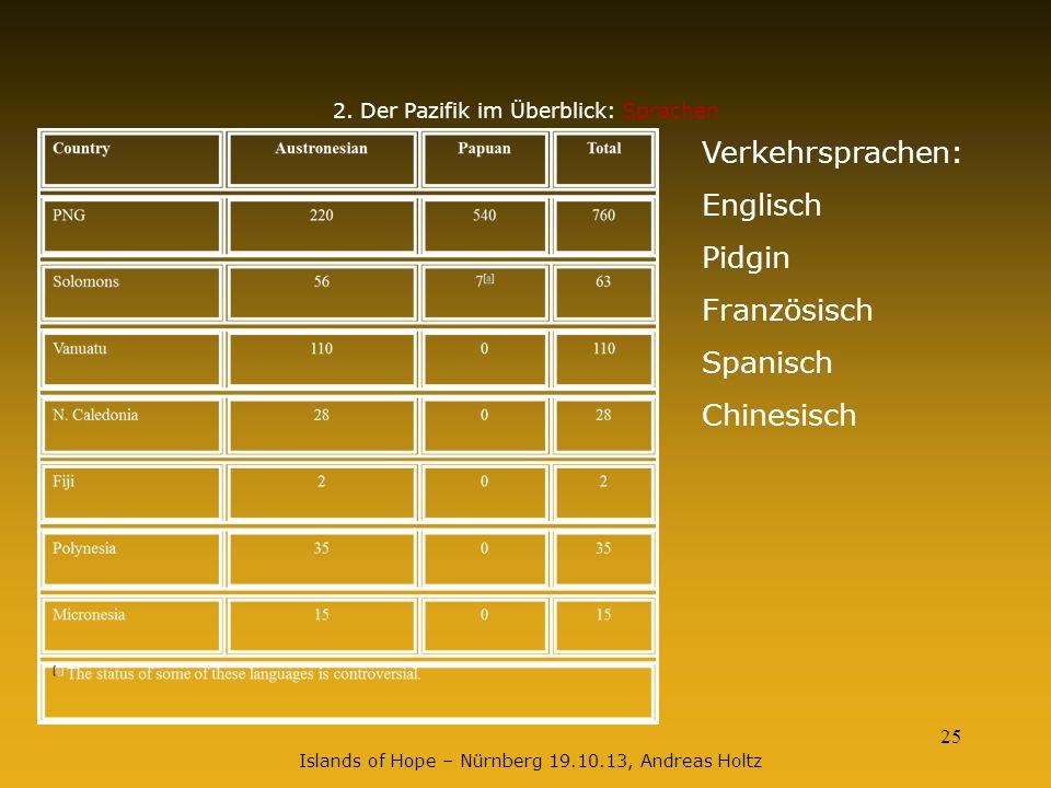 25 2. Der Pazifik im Überblick: Sprachen Verkehrsprachen: Englisch Pidgin Französisch Spanisch Chinesisch Islands of Hope – Nürnberg 19.10.13, Andreas