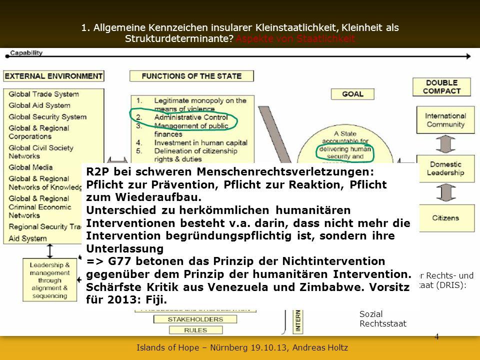 4 Islands of Hope – Nürnberg 19.10.13, Andreas Holtz 1. Allgemeine Kennzeichen insularer Kleinstaatlichkeit, Kleinheit als Strukturdeterminante? Aspek
