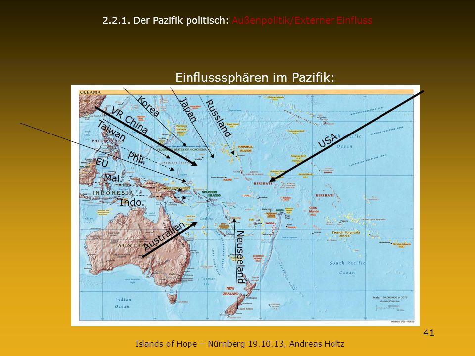 2.2.1. Der Pazifik politisch: Außenpolitik/Externer Einfluss Einflusssphären im Pazifik: USA VR China Japan Korea Taiwan Phil. Mal. Indo. EU Australie