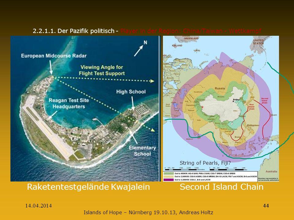 14.04.201444 2.2.1.1. Der Pazifik politisch - Player in der Region: China/Taiwan - Wettkampf Raketentestgelände KwajaleinSecond Island Chain Islands o