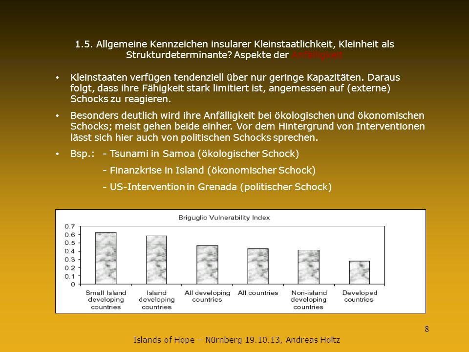 8 Islands of Hope – Nürnberg 19.10.13, Andreas Holtz 1.5. Allgemeine Kennzeichen insularer Kleinstaatlichkeit, Kleinheit als Strukturdeterminante? Asp