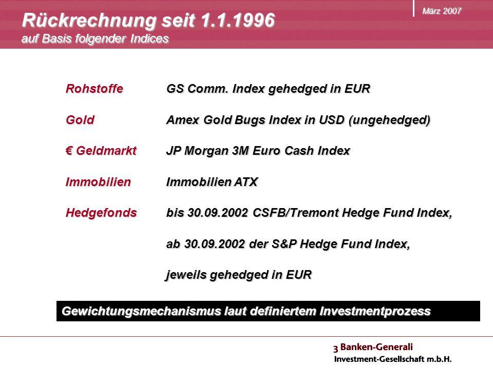 März 2007 Rückrechnung seit 1.1.1996 auf Basis folgender Indices RohstoffeGold Geldmarkt GeldmarktImmobilienHedgefonds GS Comm. Index gehedged in EUR