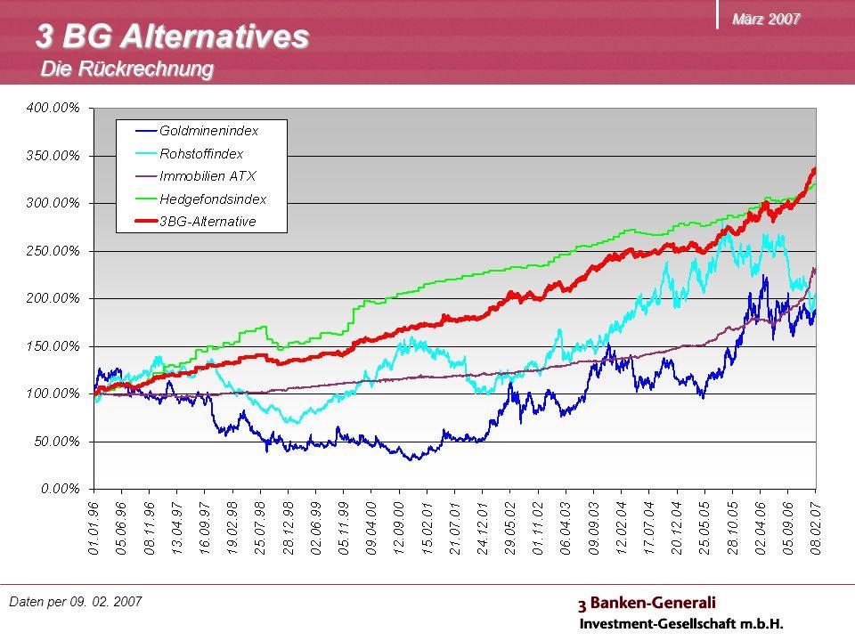 März 2007 3 BG Alternatives Die Rückrechnung Die Rückrechnung Daten per 09. 02. 2007