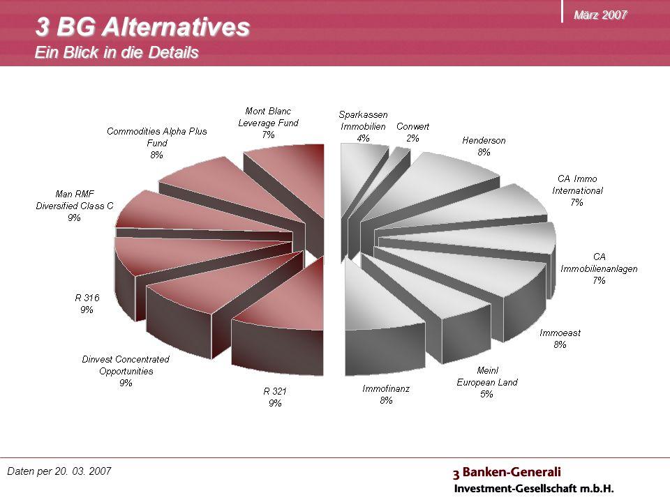 März 2007 3 BG Alternatives Ein Blick in die Details Daten per 20. 03. 2007