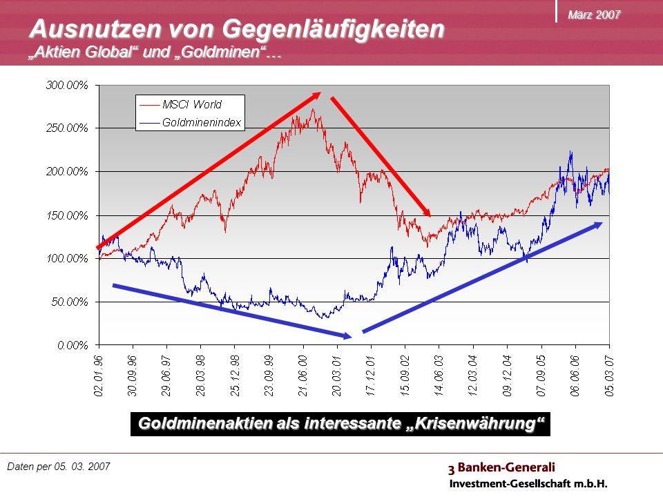 März 2007 Ausnutzen von Gegenläufigkeiten Aktien Global und Goldminen… Goldminenaktien als interessante Krisenwährung Daten per 05.