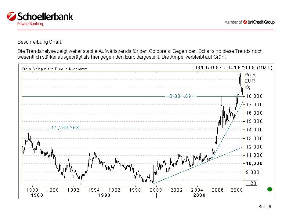 Seite 9 Beschreibung Chart: Die Trendanalyse zeigt weiter stabile Aufwärtstrends für den Goldpreis. Gegen den Dollar sind diese Trends noch wesentlich