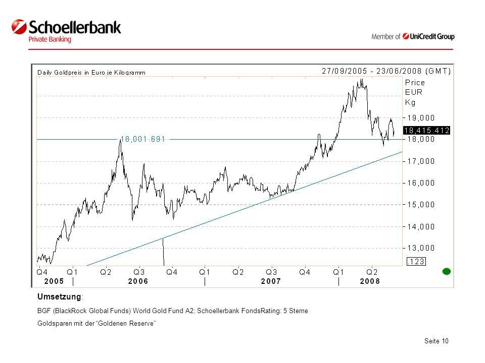 Seite 10 Umsetzung: BGF (BlackRock Global Funds) World Gold Fund A2; Schoellerbank FondsRating: 5 Sterne Goldsparen mit der Goldenen Reserve