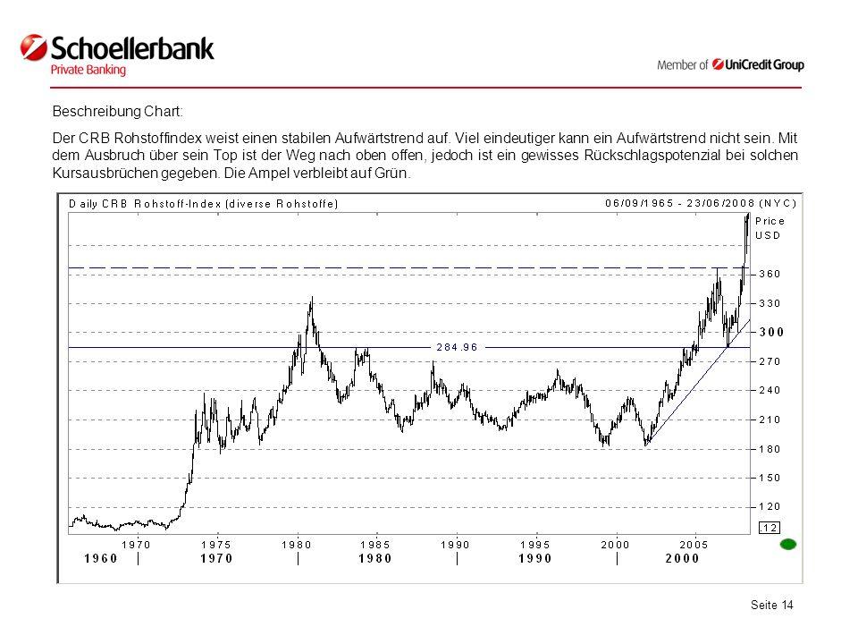 Seite 14 Beschreibung Chart: Der CRB Rohstoffindex weist einen stabilen Aufwärtstrend auf. Viel eindeutiger kann ein Aufwärtstrend nicht sein. Mit dem