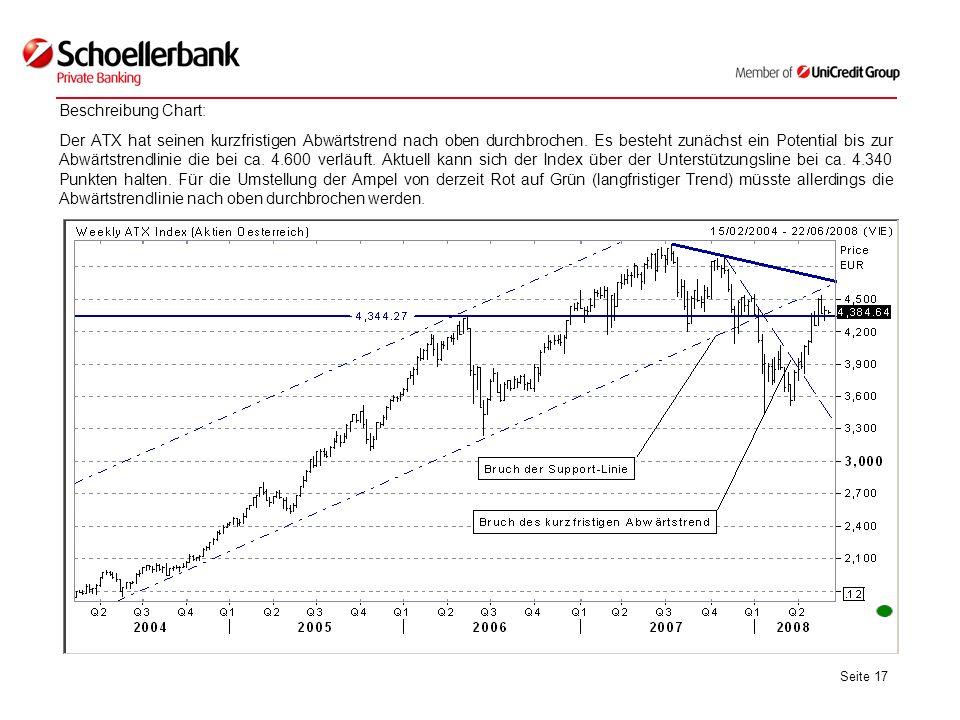 Seite 17 Beschreibung Chart: Der ATX hat seinen kurzfristigen Abwärtstrend nach oben durchbrochen. Es besteht zunächst ein Potential bis zur Abwärtstr