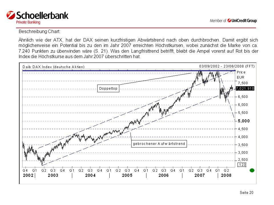 Seite 20 Beschreibung Chart: Ähnlich wie der ATX, hat der DAX seinen kurzfristigen Abwärtstrend nach oben durchbrochen. Damit ergibt sich möglicherwei