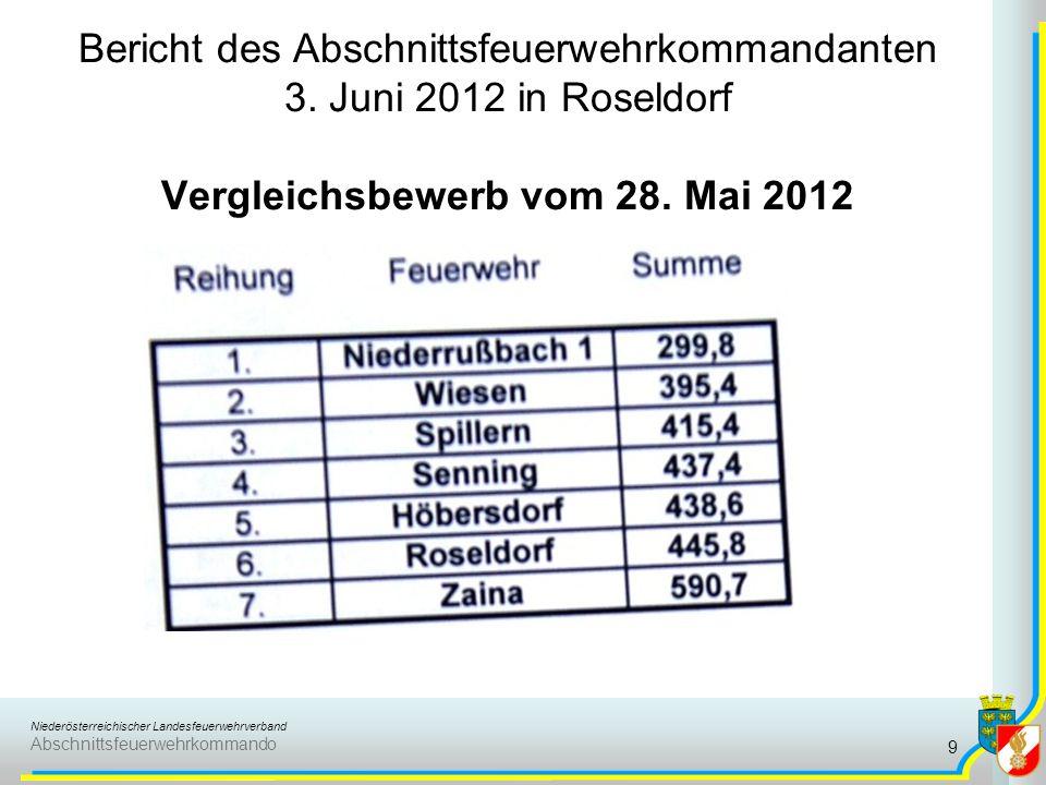 Niederösterreichischer Landesfeuerwehrverband Abschnittsfeuerwehrkommando Bericht des Abschnittsfeuerwehrkommandanten 3. Juni 2012 in Roseldorf Vergle