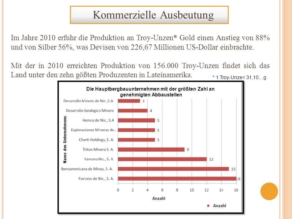 Kommerzielle Ausbeutung Im Jahre 2010 erfuhr die Produktion an Troy-Unzen* Gold einen Anstieg von 88% und von Silber 56%, was Devisen von 226,67 Milli
