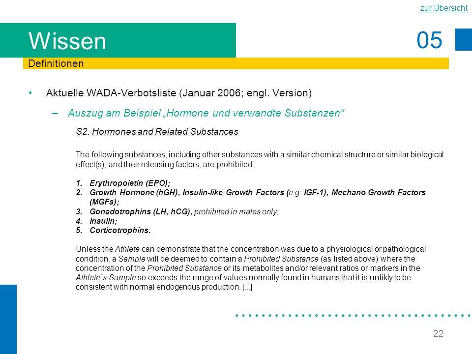 05 zur Übersicht 22 Wissen Aktuelle WADA-Verbotsliste (Januar 2006; engl. Version) –Auszug am Beispiel Hormone und verwandte Substanzen S2. Hormones a