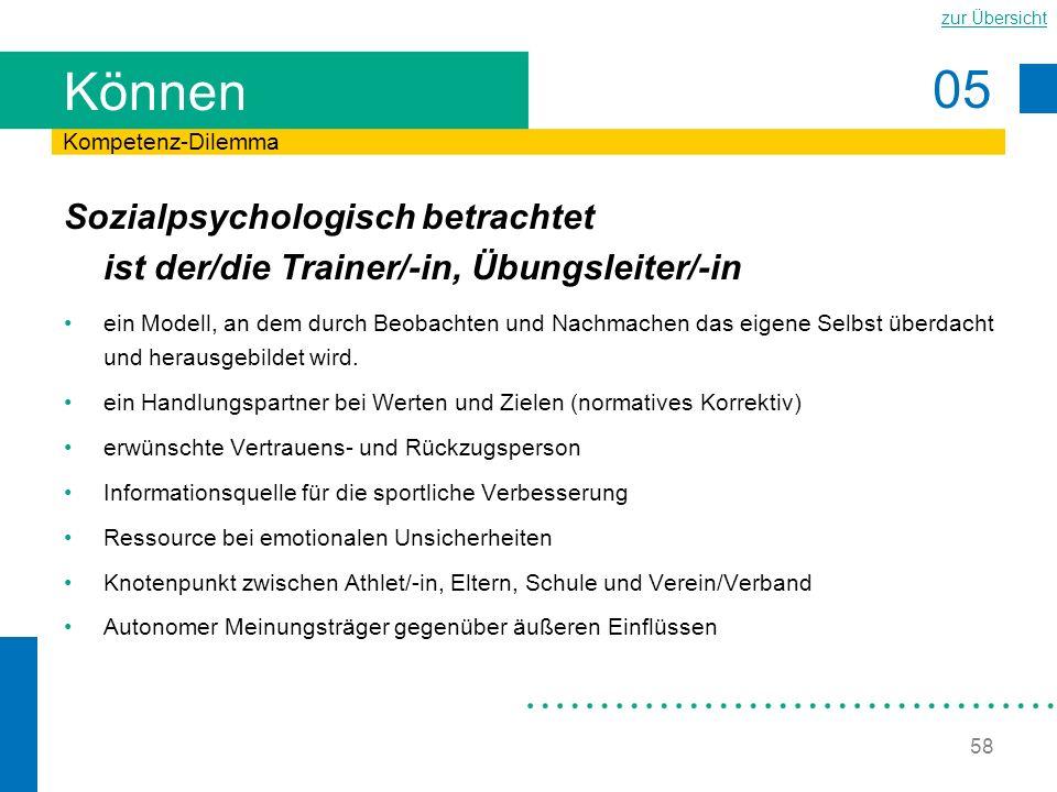 05 zur Übersicht 58 Können Sozialpsychologisch betrachtet ist der/die Trainer/-in, Übungsleiter/-in ein Modell, an dem durch Beobachten und Nachmachen