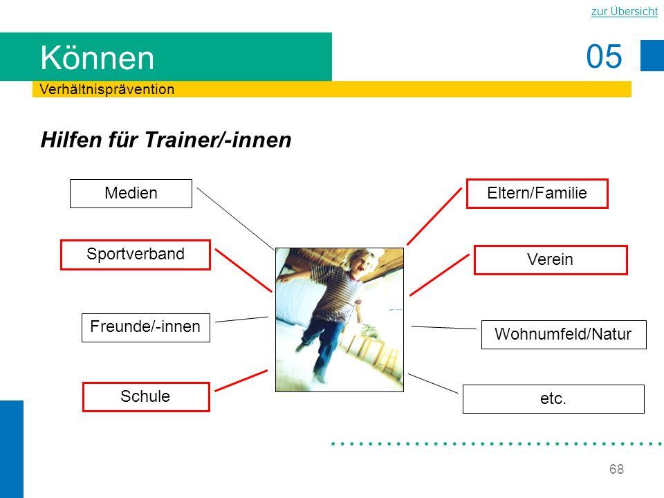 05 zur Übersicht 68 Können Hilfen für Trainer/-innen Verhältnisprävention Medien Sportverband Freunde/-innen Schule Eltern/Familie Verein Wohnumfeld/N