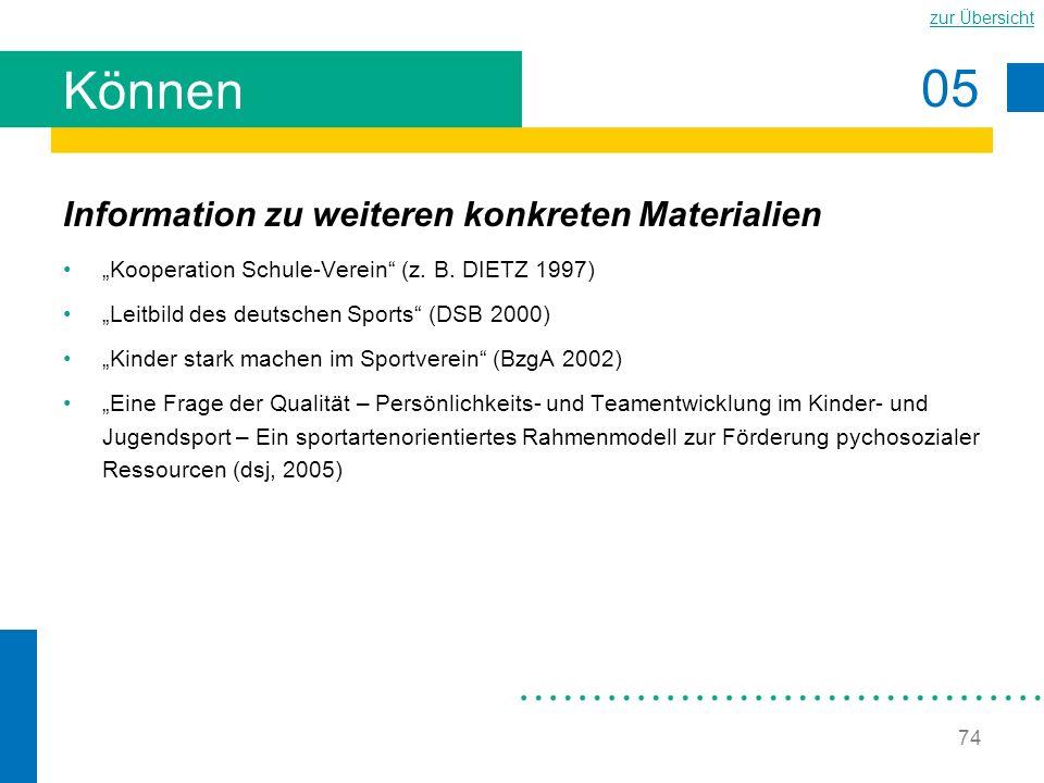 05 zur Übersicht 74 Können Information zu weiteren konkreten Materialien Kooperation Schule-Verein (z. B. DIETZ 1997) Leitbild des deutschen Sports (D