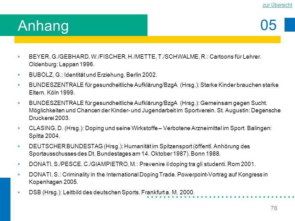 05 zur Übersicht 76 Anhang BEYER, G./GEBHARD, W./FISCHER, H./METTE, T./SCHWALME, R.: Cartoons für Lehrer. Oldenburg: Lappan 1996. BUBOLZ, G.: Identitä