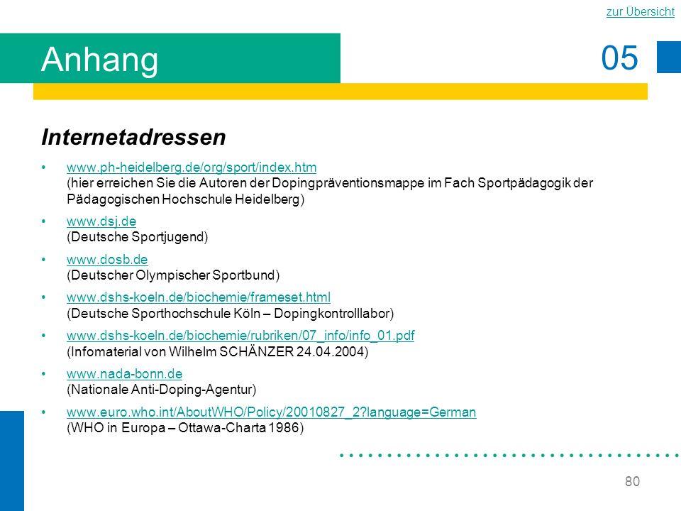 05 zur Übersicht 80 Anhang Internetadressen www.ph-heidelberg.de/org/sport/index.htm (hier erreichen Sie die Autoren der Dopingpräventionsmappe im Fac