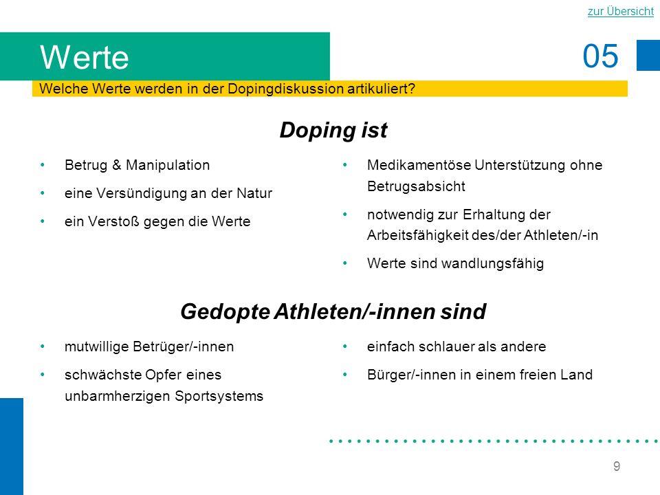 05 zur Übersicht 9 Werte Welche Werte werden in der Dopingdiskussion artikuliert? Betrug & Manipulation eine Versündigung an der Natur ein Verstoß geg