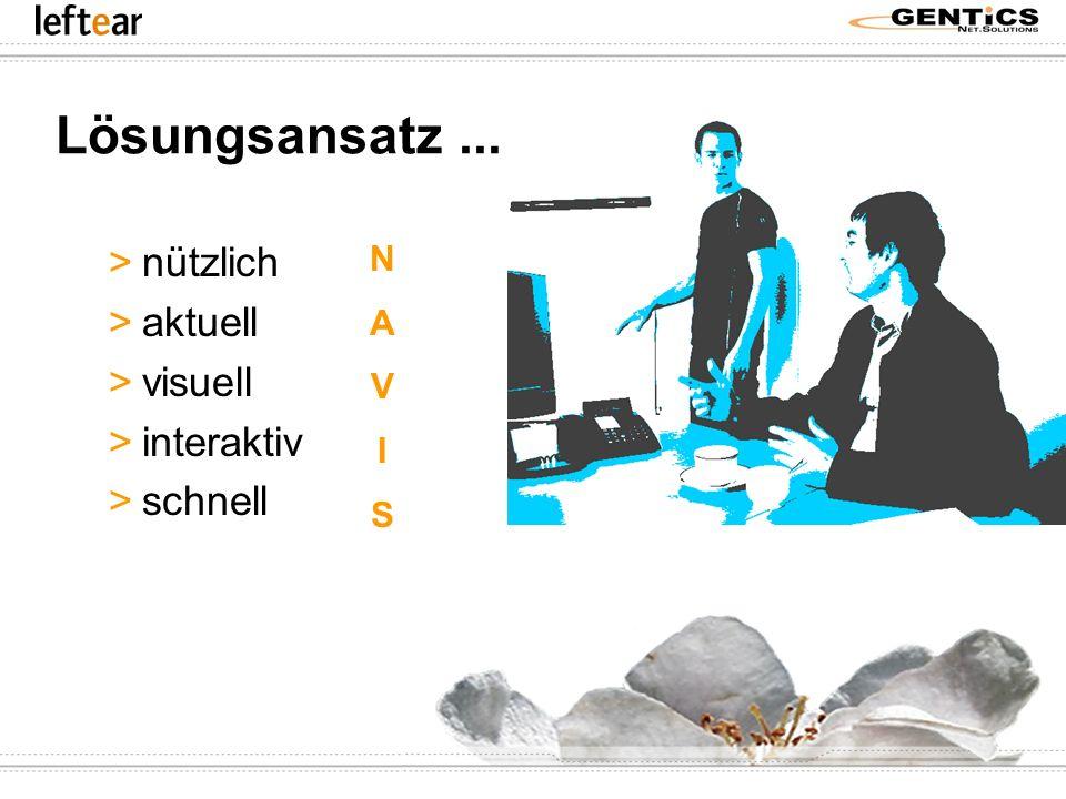 Lösungsansatz... >nützlich >aktuell >visuell >interaktiv >schnell NAVISNAVIS