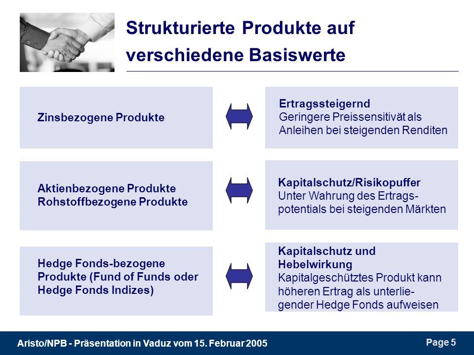 Aristo/NPB - Präsentation in Vaduz vom 15.Februar 2005 Page 16 Ist Kapitalschutz zu teuer.