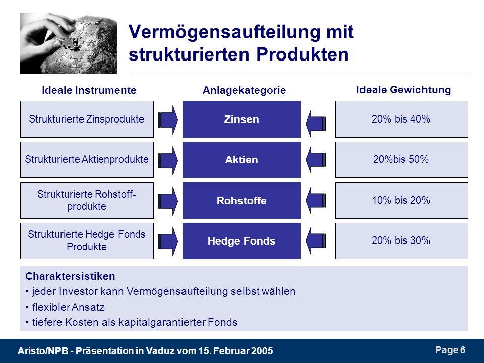 Aristo/NPB - Präsentation in Vaduz vom 15.