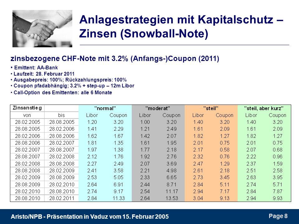 Aristo/NPB - Präsentation in Vaduz vom 15. Februar 2005 Page 9 CHF-Zinskurven