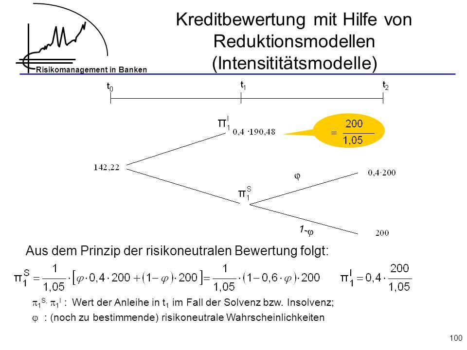 Risikomanagement in Banken 100 Aus dem Prinzip der risikoneutralen Bewertung folgt: 1- 1 S, 1 I : Wert der Anleihe in t 1 im Fall der Solvenz bzw. Ins