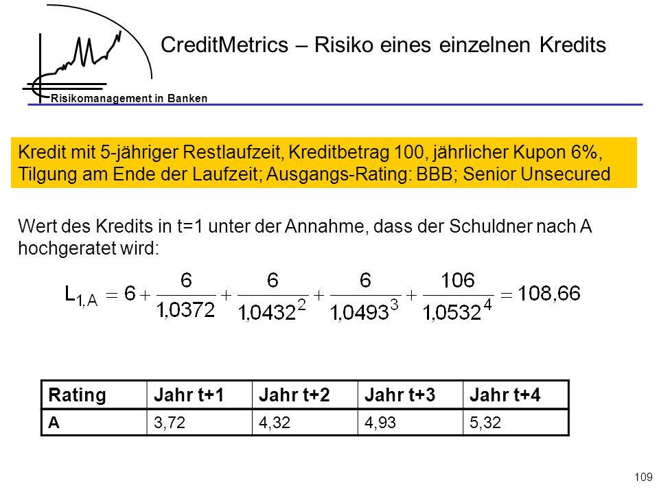Risikomanagement in Banken 109 CreditMetrics – Risiko eines einzelnen Kredits Kredit mit 5-jähriger Restlaufzeit, Kreditbetrag 100, jährlicher Kupon 6%, Tilgung am Ende der Laufzeit; Ausgangs-Rating: BBB; Senior Unsecured Wert des Kredits in t=1 unter der Annahme, dass der Schuldner nach A hochgeratet wird: A3,724,324,935,32 RatingJahr t+1Jahr t+2Jahr t+3Jahr t+4