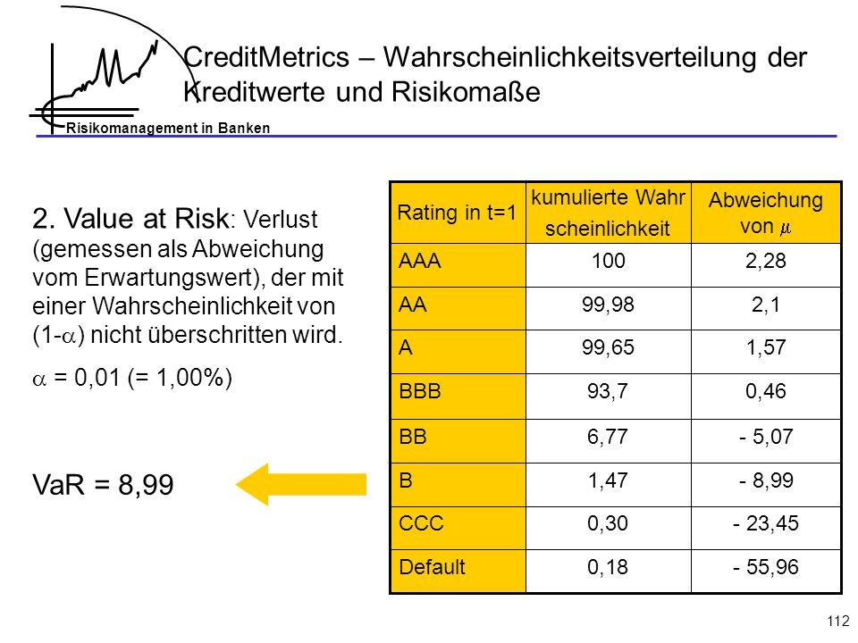Risikomanagement in Banken 112 CreditMetrics – Wahrscheinlichkeitsverteilung der Kreditwerte und Risikomaße 2. Value at Risk : Verlust (gemessen als A