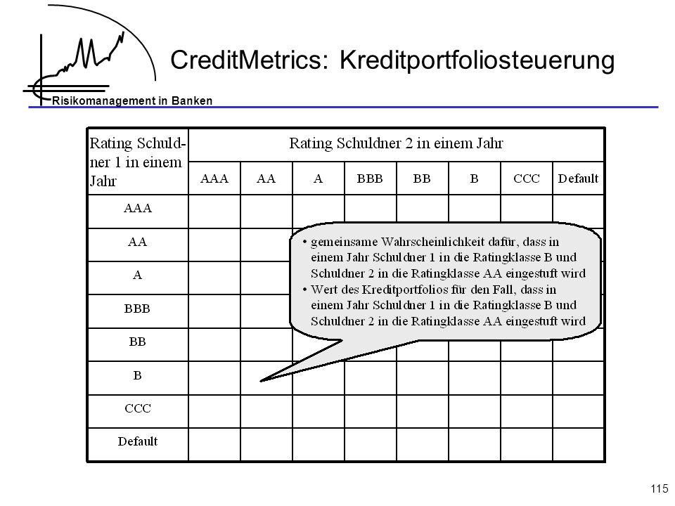 Risikomanagement in Banken 115 CreditMetrics: Kreditportfoliosteuerung